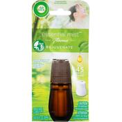 Air Wick Fragrance Mist, Aroma, Rejuvenate