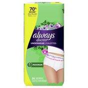 Always Incontinence Underwear Maximum