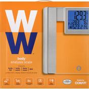 Ww Scale, Analysis, Body