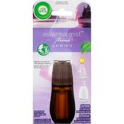 Air Wick Fragrance Mist, Unwind, Aroma