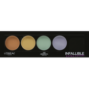 L'Oreal Color Correct Kit, 225