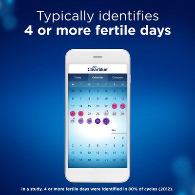 Clearblue Connected featuring Bluetooth connectivity and Advanced Ovulation Tests
