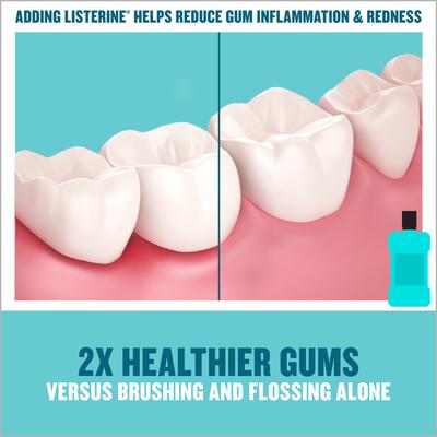 Listerine Cool Mint Antiseptic Mouthwash