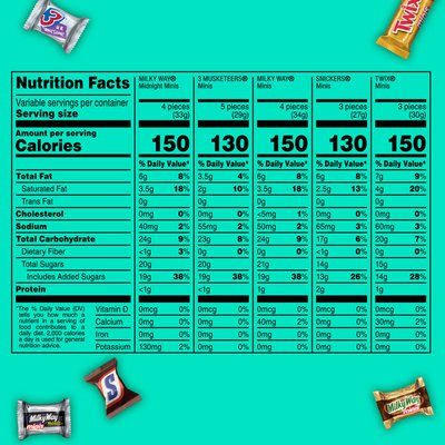 Snickers, Twix, 3 Musketeers & Milky Way Variety Pack Chocolate Candy Bar Assortment 135 Piece
