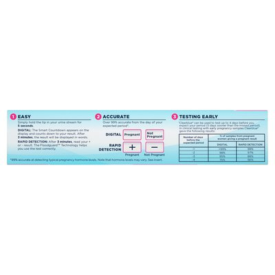 Clearblue Pregnancy Test Combo Pack