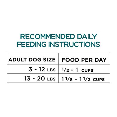Purina Beneful IncrediBites With Farm Raised Chicken, High Protein Small Breed Dry Dog Food