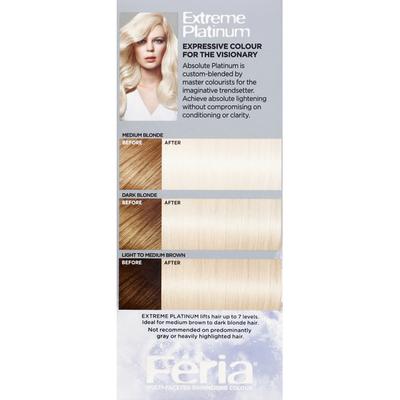 Feria Lightening System, Advanced, Extreme Platinum