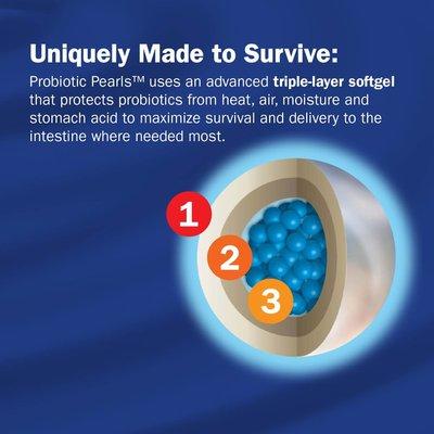 Nature's Way Probiotic Pearls™ Acidophilus