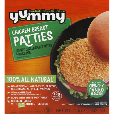 Yummy Chicken Breast Patties